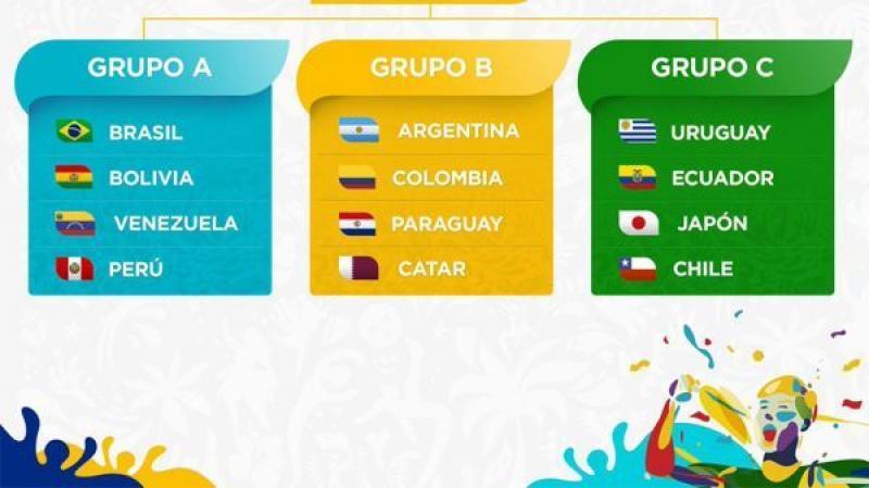 جام ملتهای آمریکای جنوبی ؛برزیل 2019 - خرداد و تیر 98